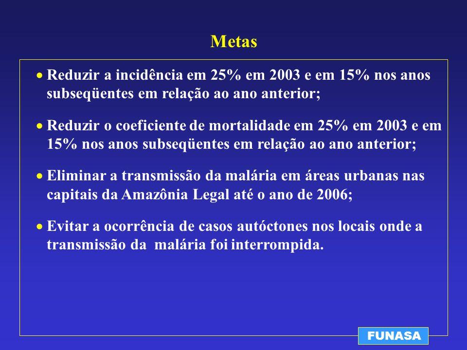 Metas FUNASA. Reduzir a incidência em 25% em 2003 e em 15% nos anos subseqüentes em relação ao ano anterior;