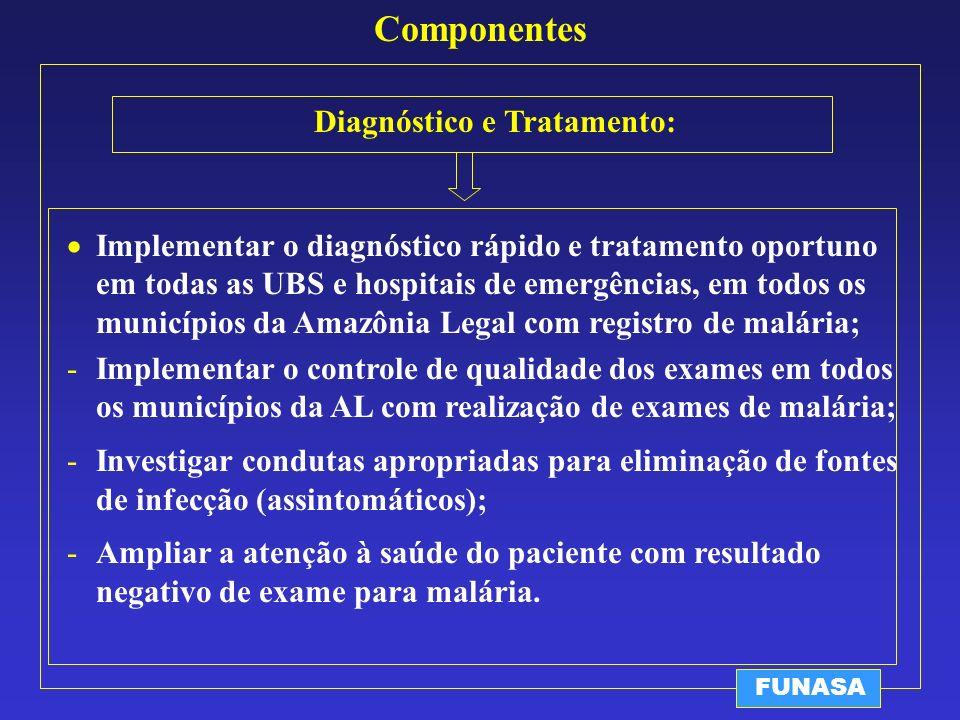 Diagnóstico e Tratamento: