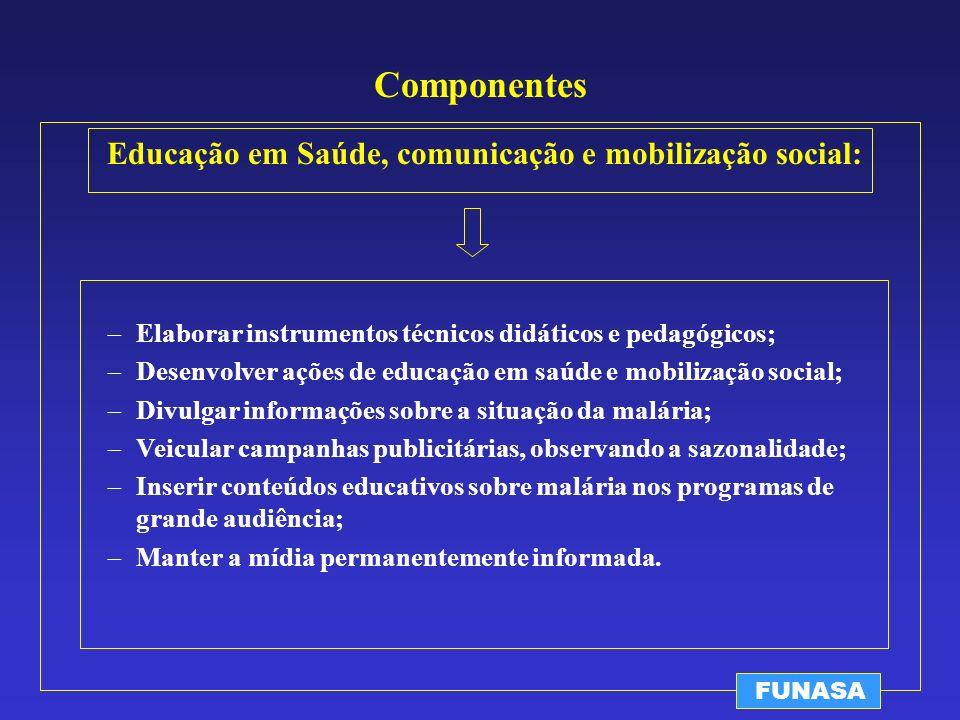 Componentes Educação em Saúde, comunicação e mobilização social: