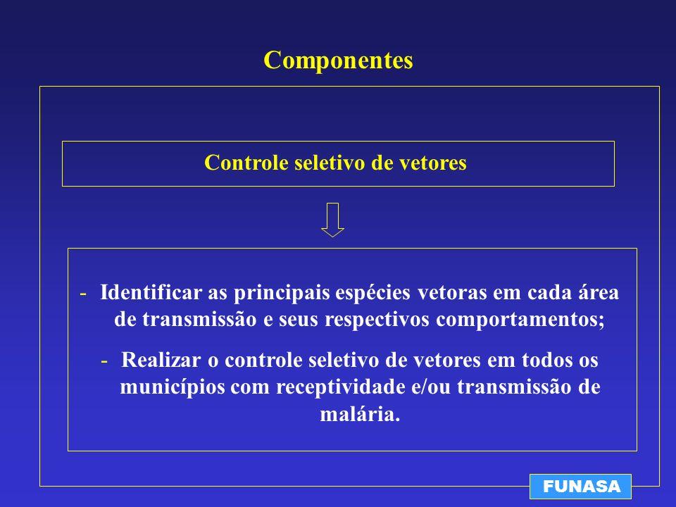 Componentes Controle seletivo de vetores