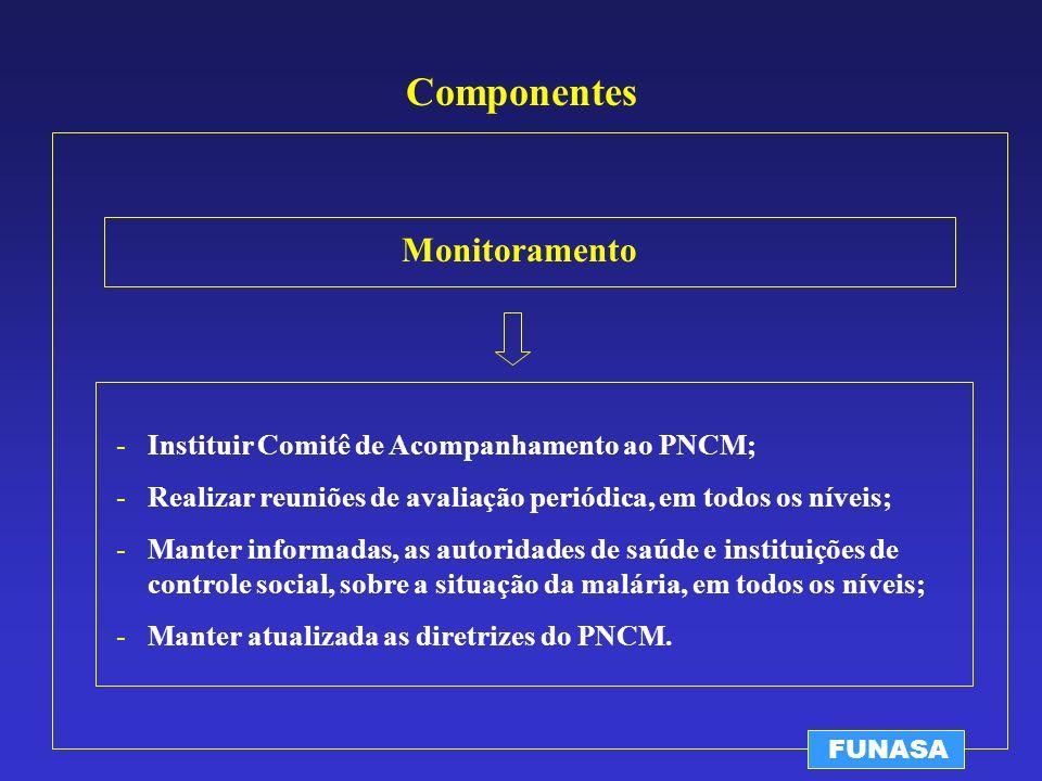 Componentes Monitoramento Instituir Comitê de Acompanhamento ao PNCM;