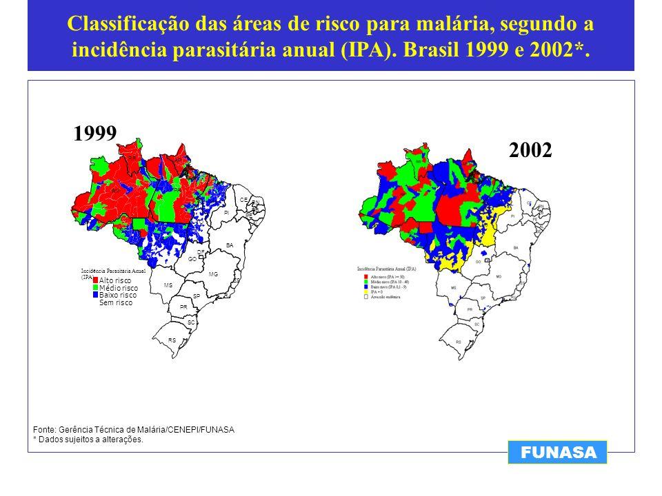 Classificação das áreas de risco para malária, segundo a incidência parasitária anual (IPA). Brasil 1999 e 2002*.