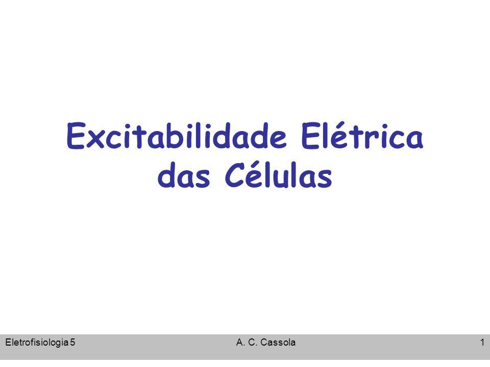 Excitabilidade Elétrica das Células