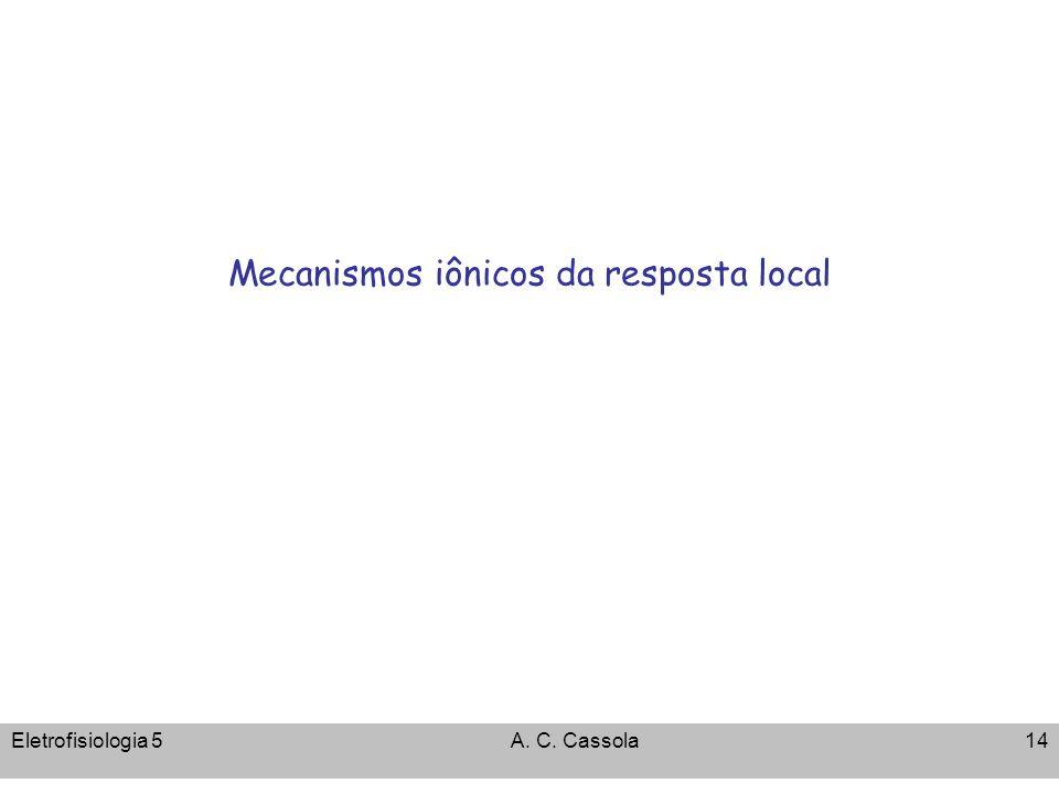 Mecanismos iônicos da resposta local