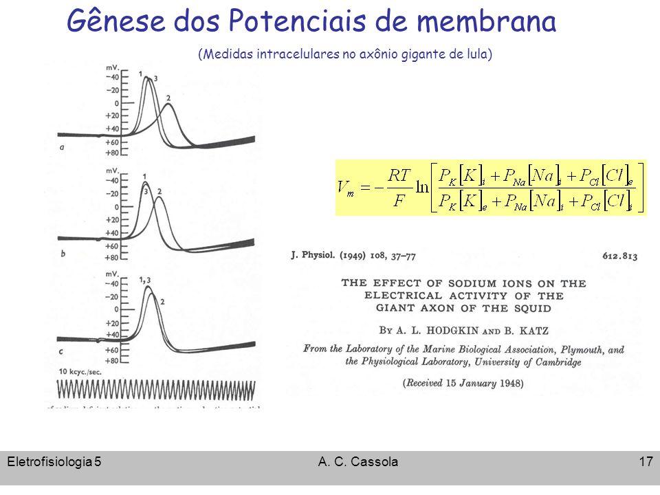 Gênese dos Potenciais de membrana