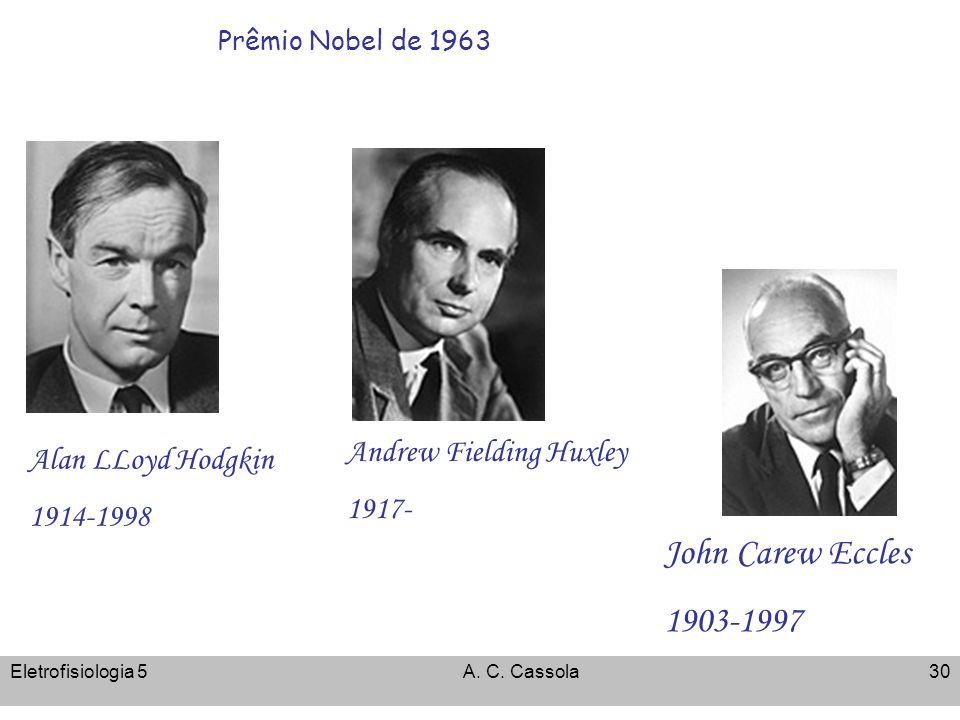 John Carew Eccles 1903-1997 Andrew Fielding Huxley Alan LLoyd Hodgkin
