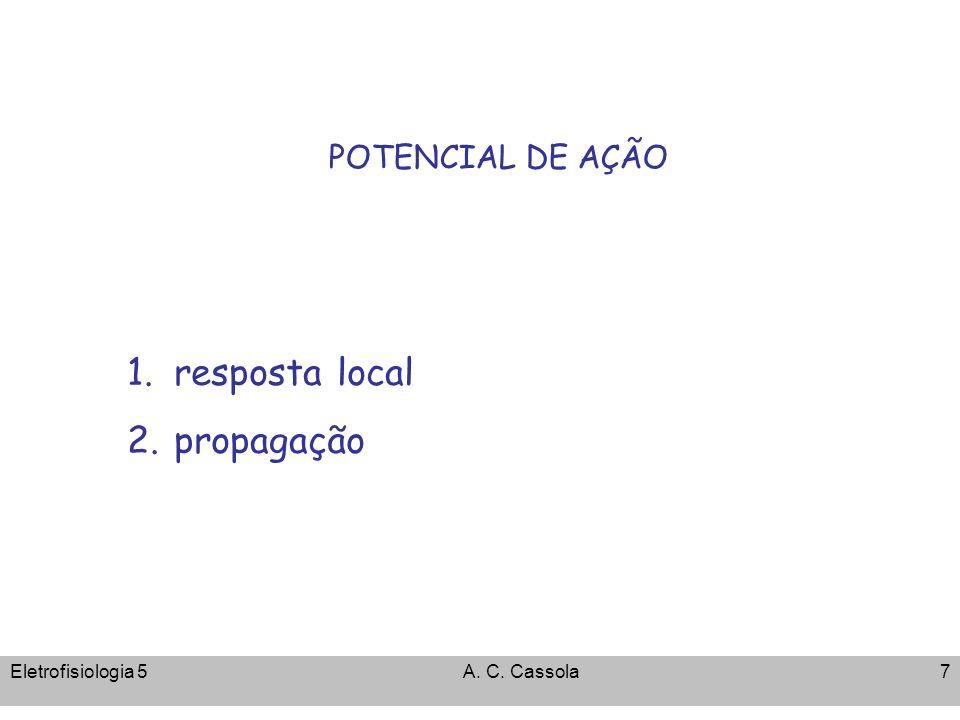 resposta local propagação POTENCIAL DE AÇÃO Eletrofisiologia 5