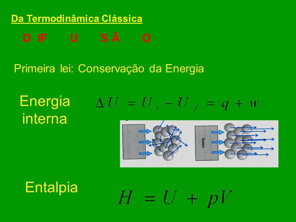 Primeira lei: Conservação da Energia