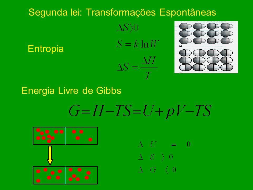 Segunda lei: Transformações Espontâneas