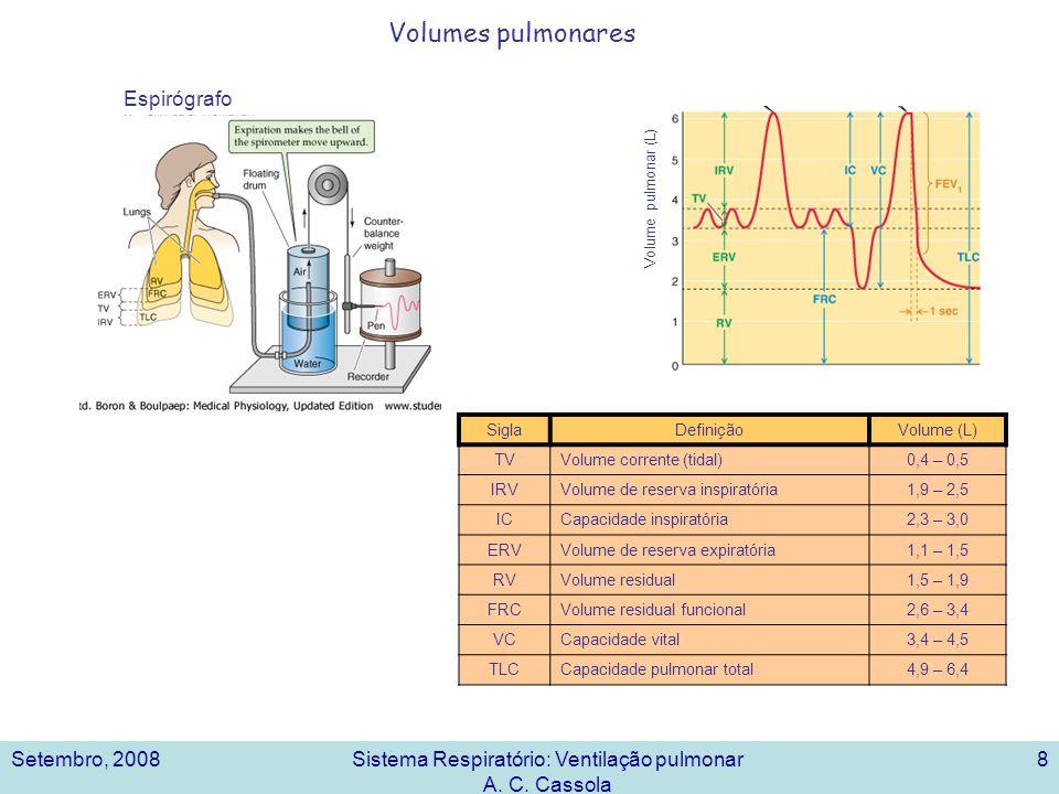 Sistema Respiratório: Ventilação pulmonar