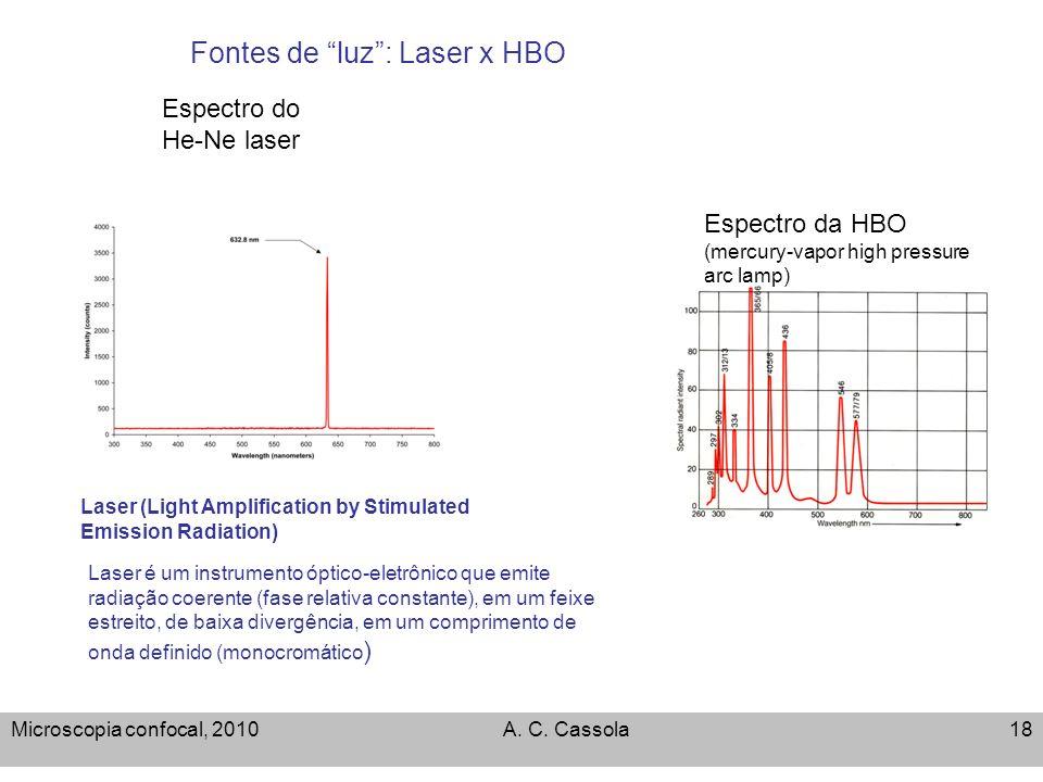 Fontes de luz : Laser x HBO