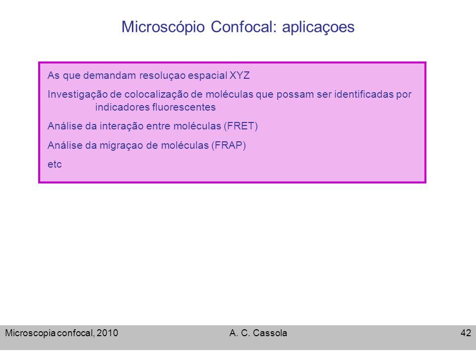 Microscópio Confocal: aplicaçoes