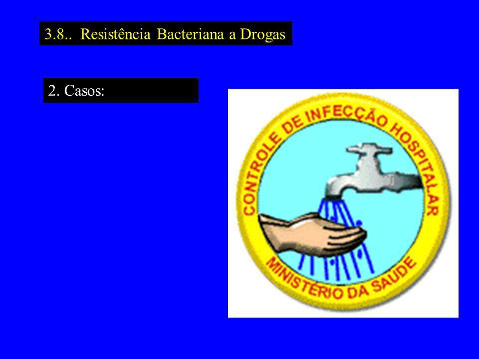 3.8.. Resistência Bacteriana a Drogas