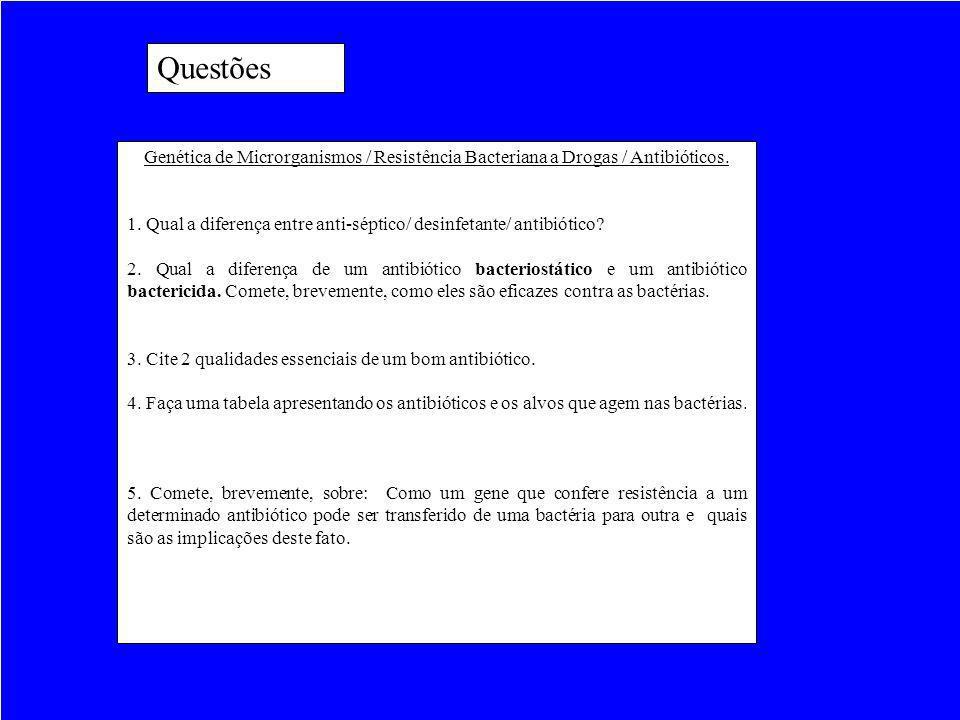 Questões Genética de Microrganismos / Resistência Bacteriana a Drogas / Antibióticos.