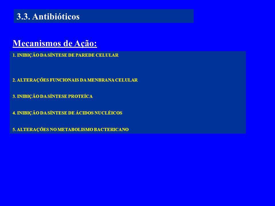 3.3. Antibióticos Mecanismos de Ação: