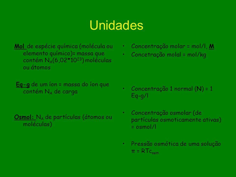Unidades Mol de espécie química (molécula ou elemento químico)= massa que contém NA(6,02*1023) moléculas ou átomos.