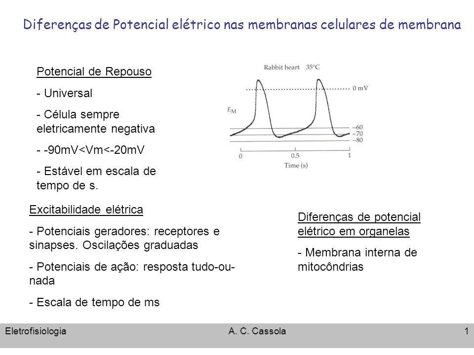 Diferenças de Potencial elétrico nas membranas celulares de membrana