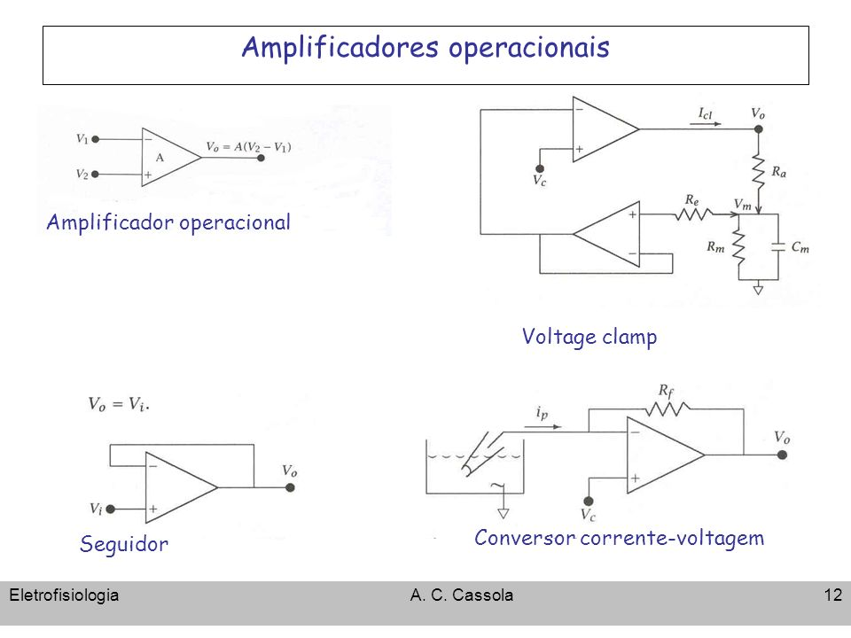 Amplificadores operacionais