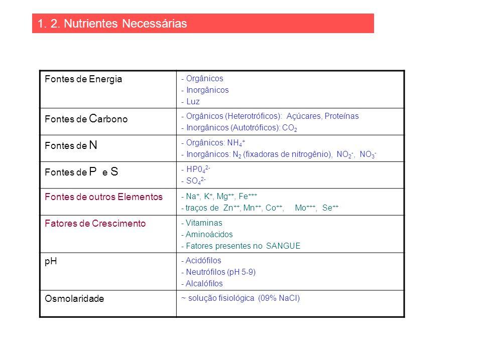 1. 2. Nutrientes Necessárias