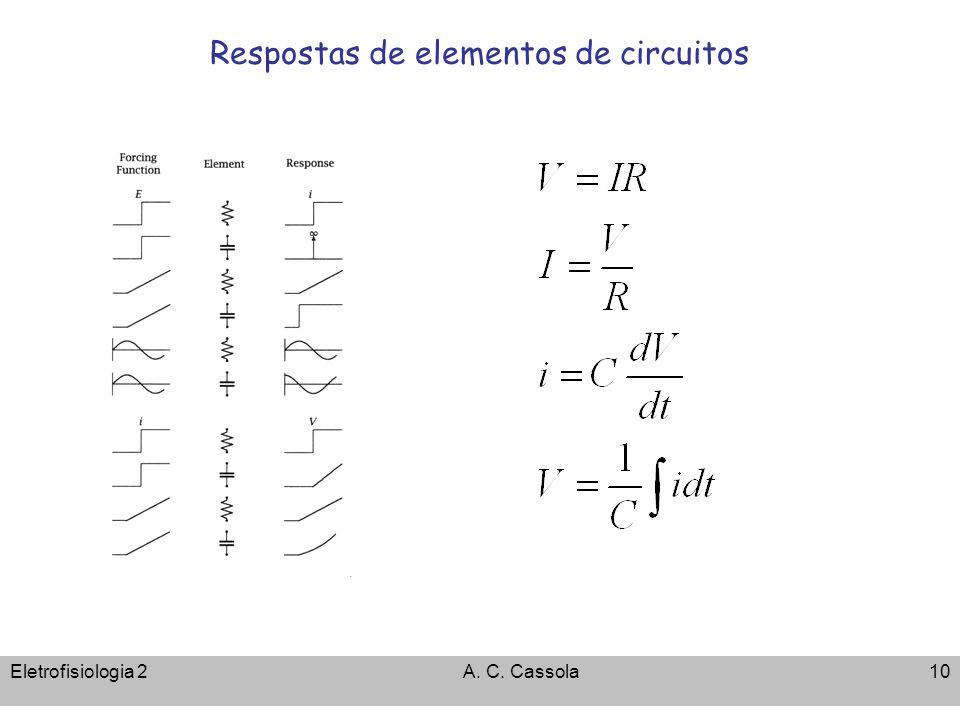 Respostas de elementos de circuitos