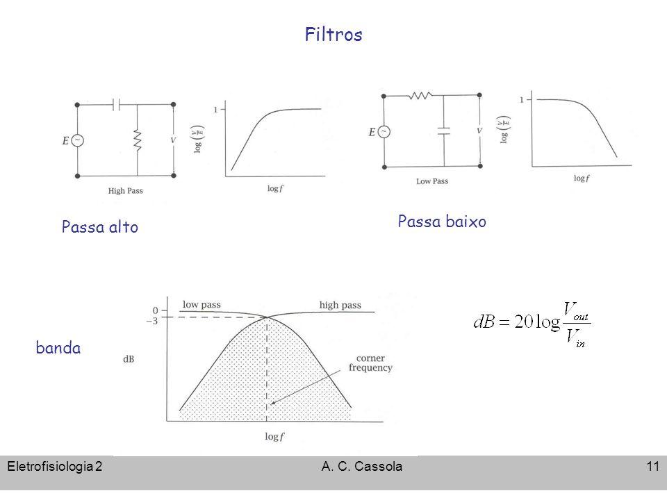 Filtros Passa baixo Passa alto banda Eletrofisiologia 2 A. C. Cassola