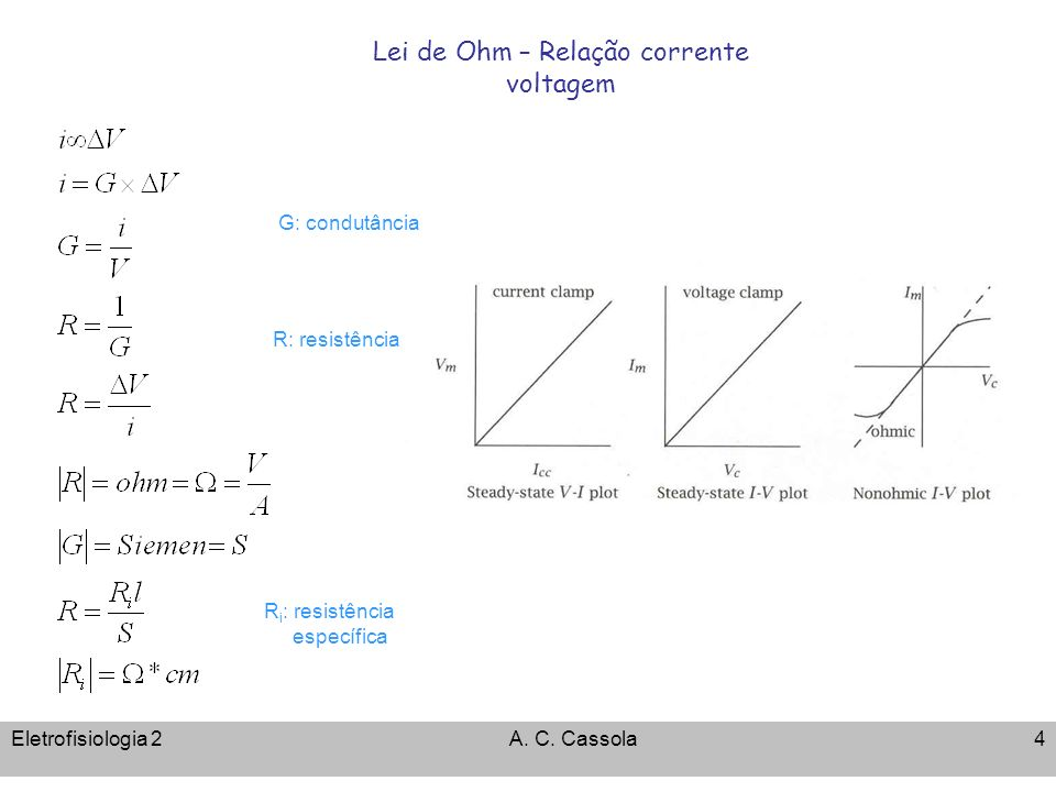 Lei de Ohm – Relação corrente voltagem