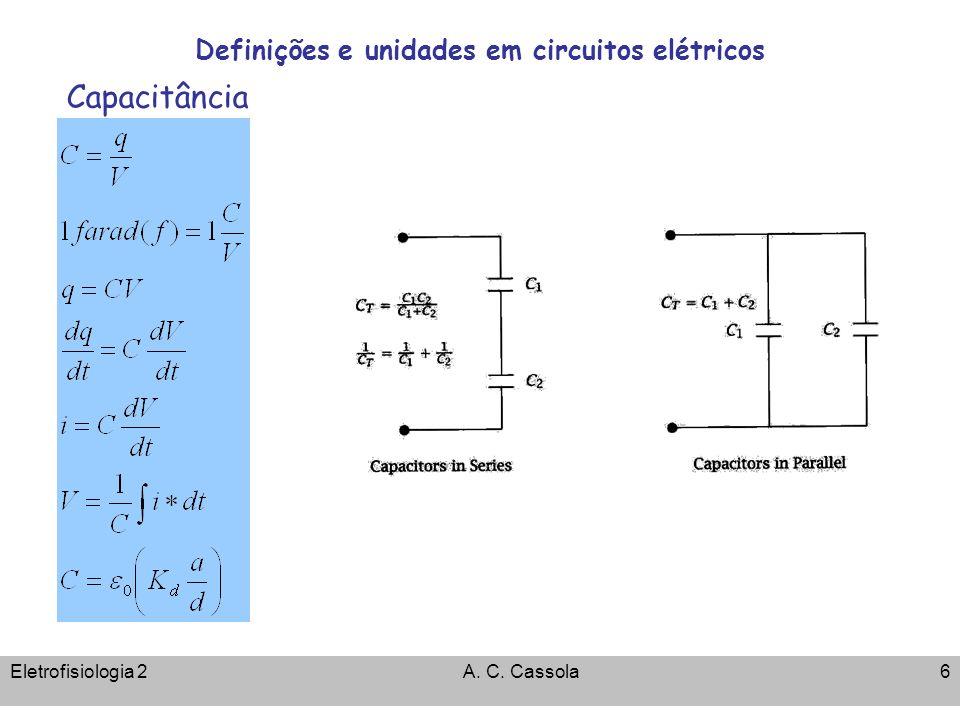 Definições e unidades em circuitos elétricos