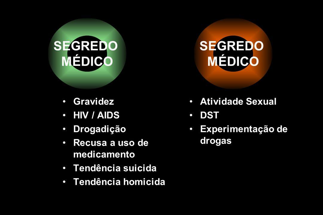 SEGREDO MÉDICO SEGREDO MÉDICO