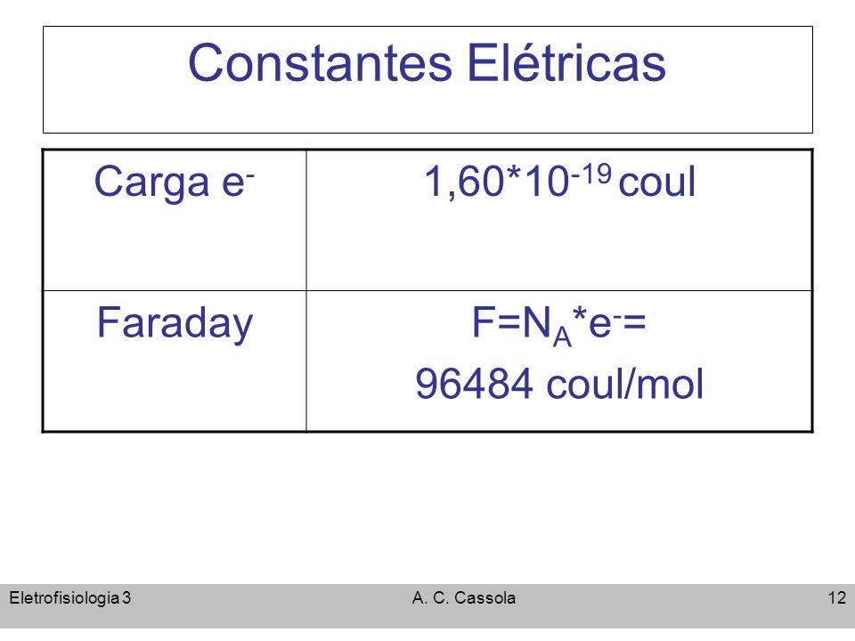 Constantes Elétricas Carga e- 1,60*10-19 coul Faraday F=NA*e-=