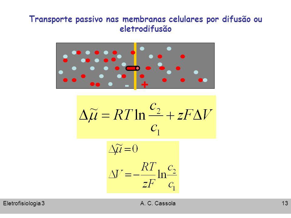 Transporte passivo nas membranas celulares por difusão ou eletrodifusão