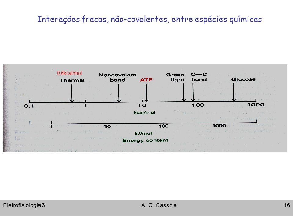 Interações fracas, não-covalentes, entre espécies químicas