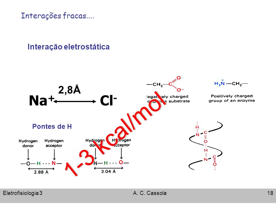 1-3 kcal/mol Na+ Cl- 2,8Å Interações fracas....