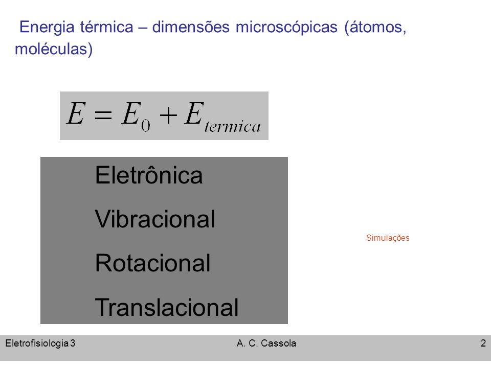 Vibracional Rotacional Translacional