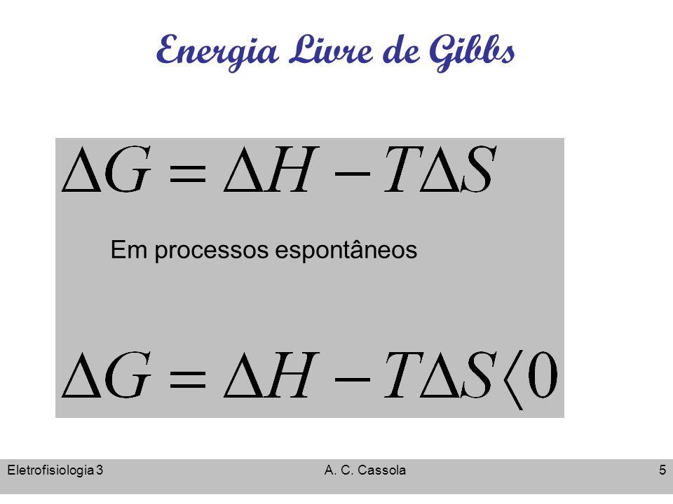 Energia Livre de Gibbs Em processos espontâneos Eletrofisiologia 3