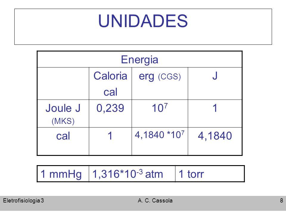 UNIDADES Energia Caloria cal erg (CGS) J Joule J 0,239 107 1 4,1840