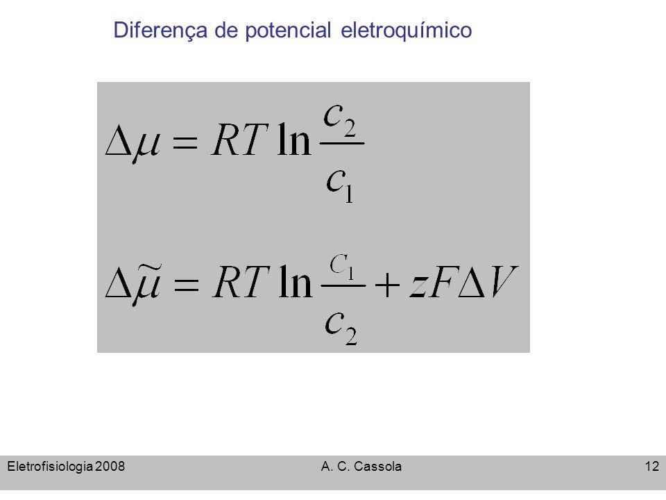Diferença de potencial eletroquímico