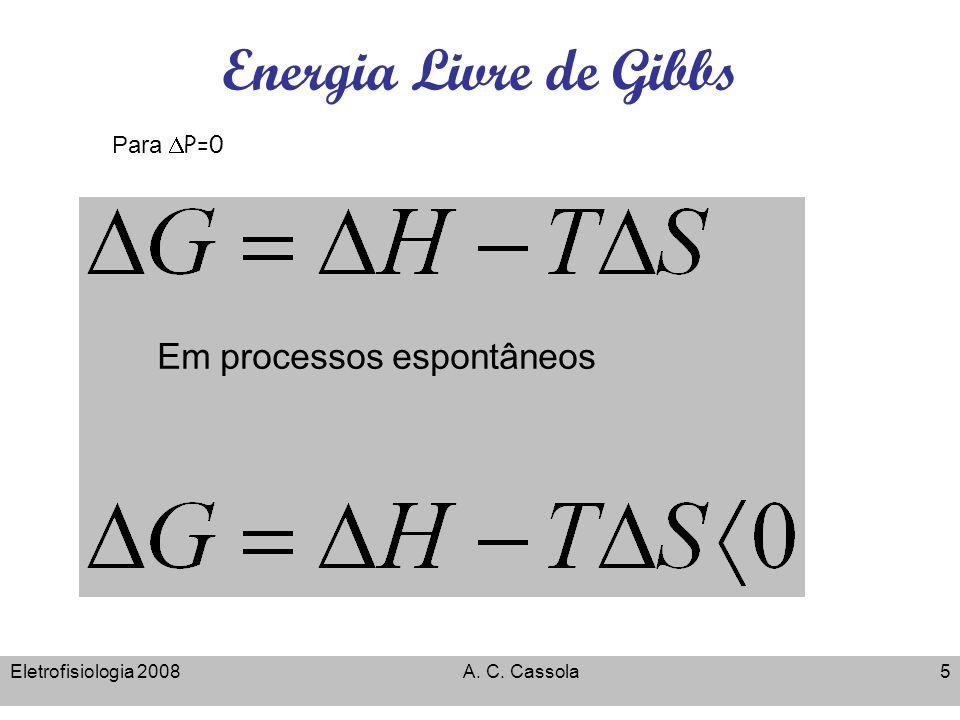 Energia Livre de Gibbs Em processos espontâneos Para DP=0