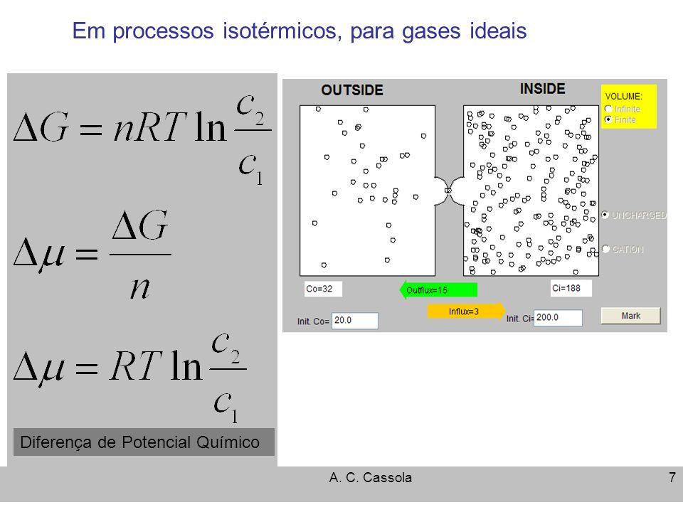 Em processos isotérmicos, para gases ideais