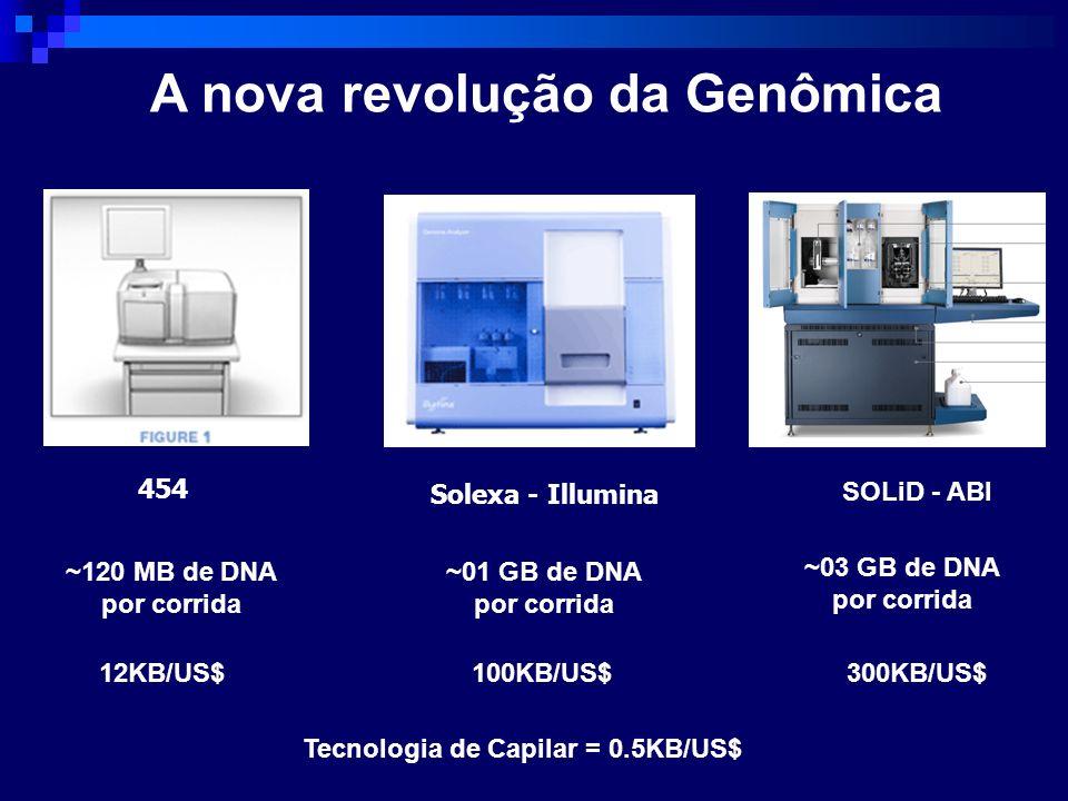 A nova revolução da Genômica