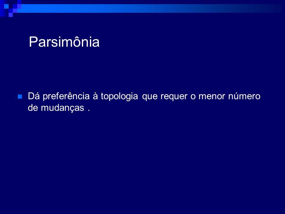 Parsimônia Dá preferência à topologia que requer o menor número de mudanças .