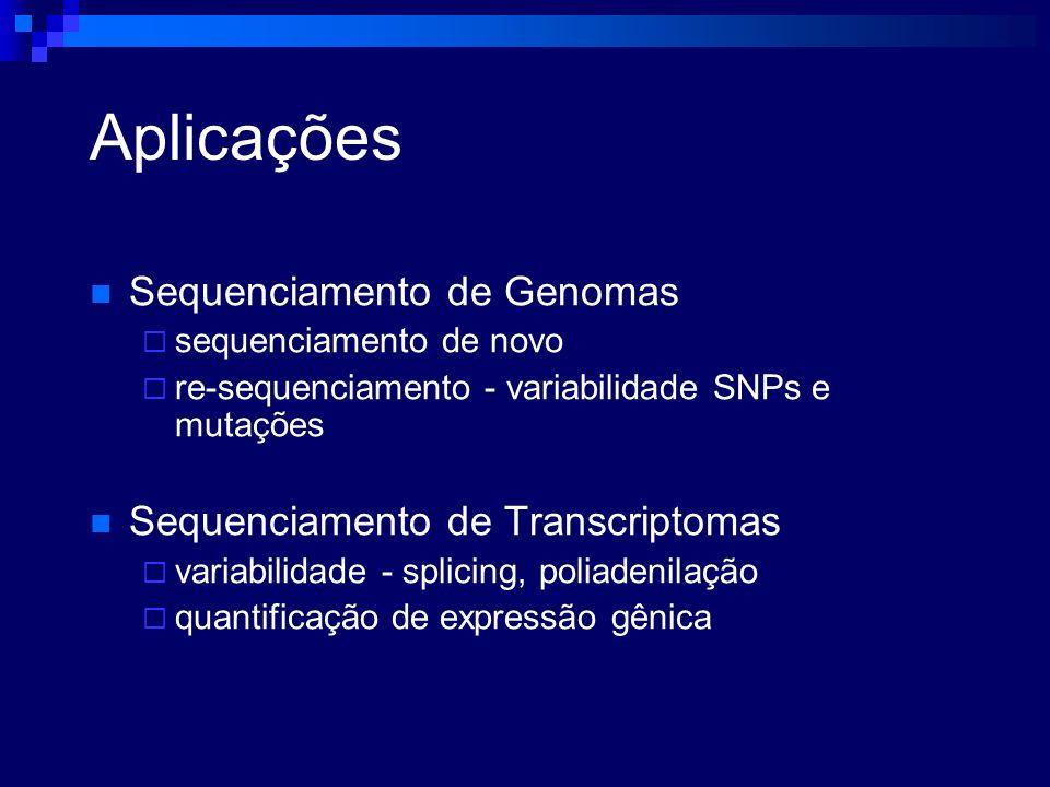 Aplicações Sequenciamento de Genomas Sequenciamento de Transcriptomas