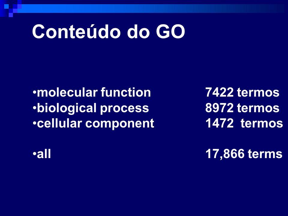 Conteúdo do GO molecular function 7422 termos