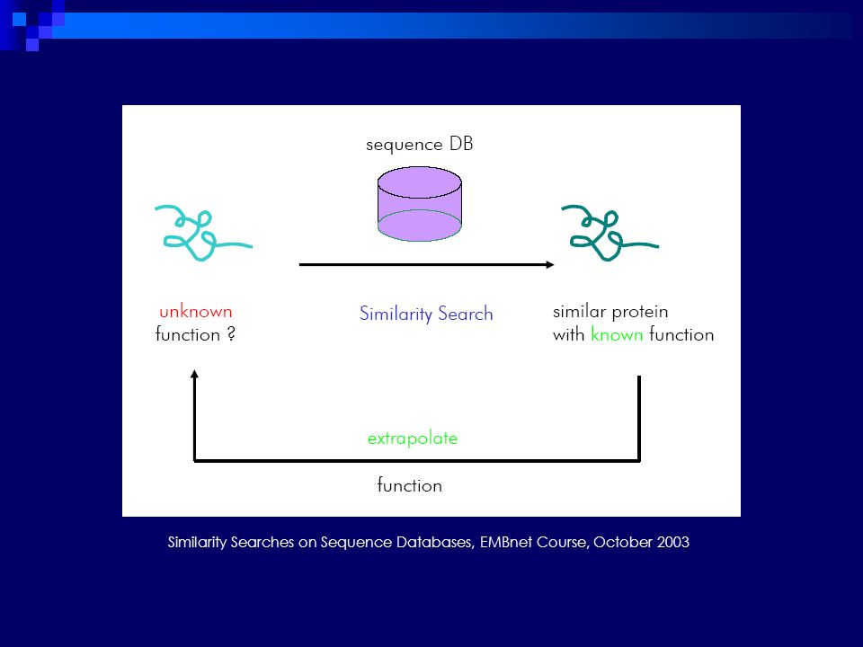 Similarity Searches on Sequence Databases, EMBnet Course, October 2003