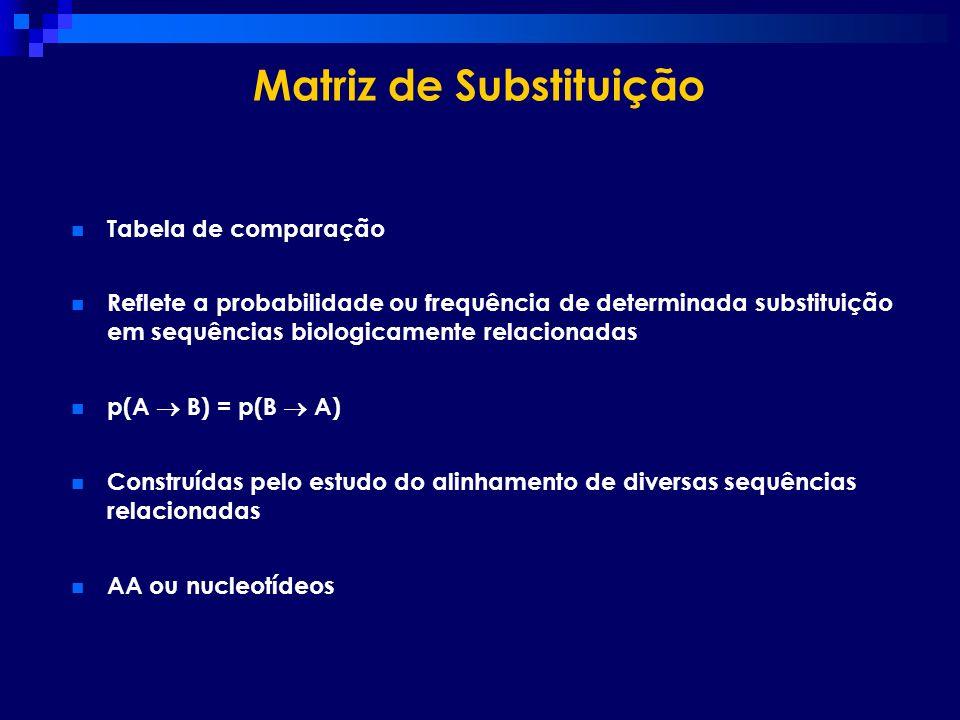 Matriz de Substituição