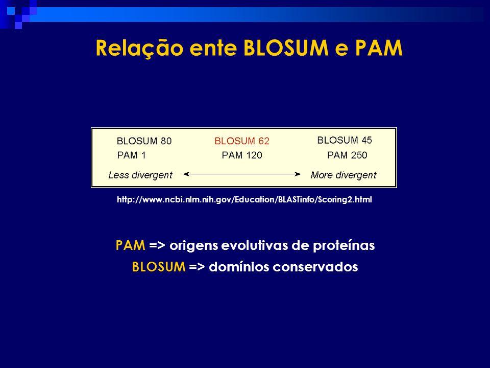 Relação ente BLOSUM e PAM