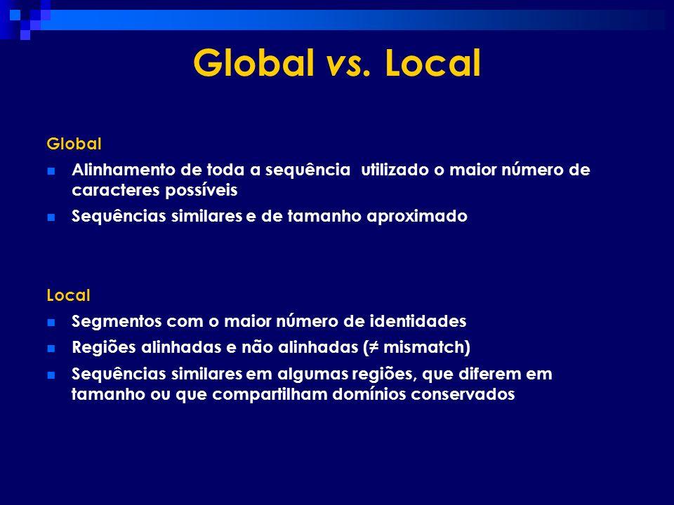 Global vs. Local Global. Alinhamento de toda a sequência utilizado o maior número de caracteres possíveis.