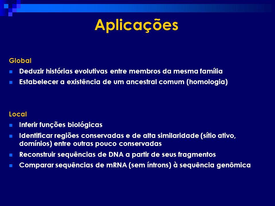 Aplicações Global. Deduzir histórias evolutivas entre membros da mesma família. Estabelecer a existência de um ancestral comum (homologia)