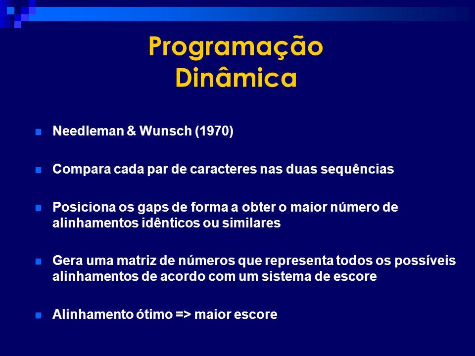 Programação Dinâmica Needleman & Wunsch (1970)