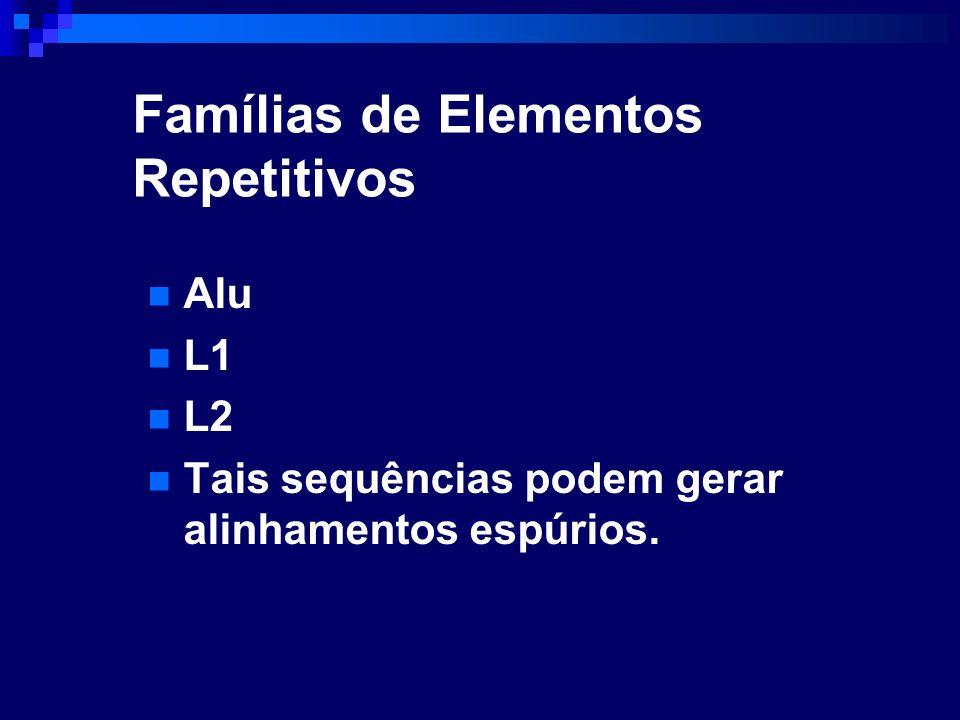 Famílias de Elementos Repetitivos