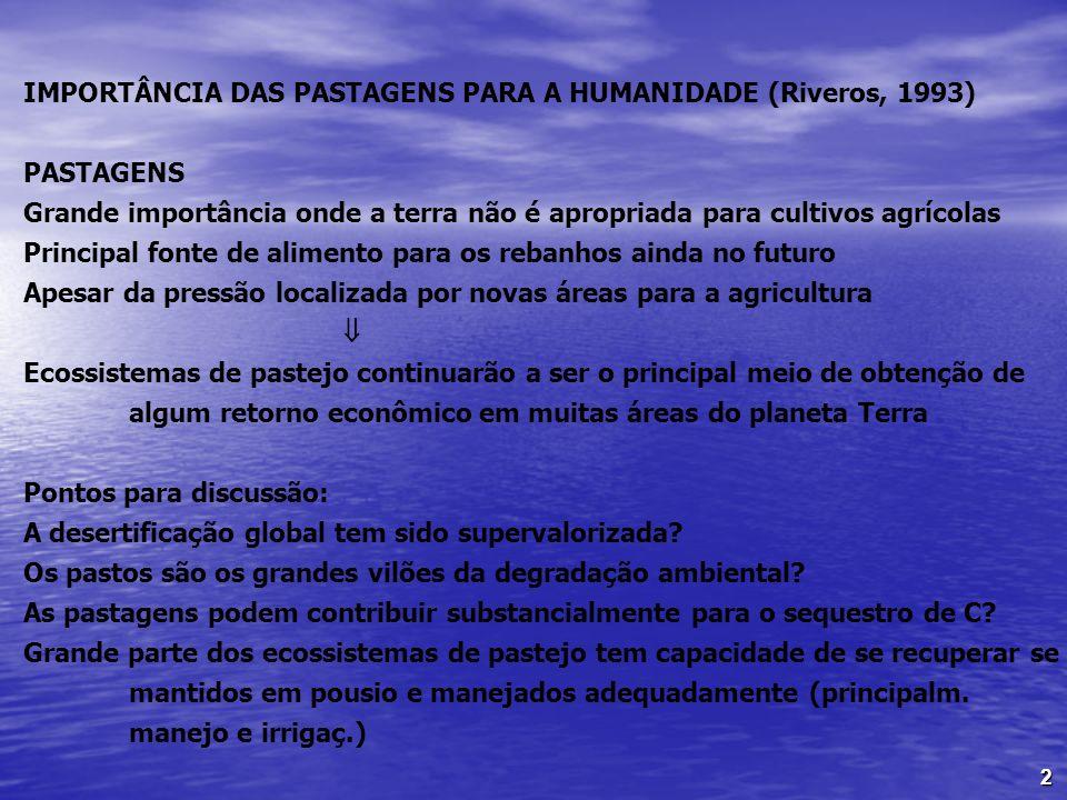IMPORTÂNCIA DAS PASTAGENS PARA A HUMANIDADE (Riveros, 1993)